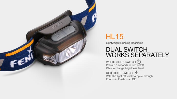 IP67 étanche Fenix HL15 léger running projecteur max 200 lumens